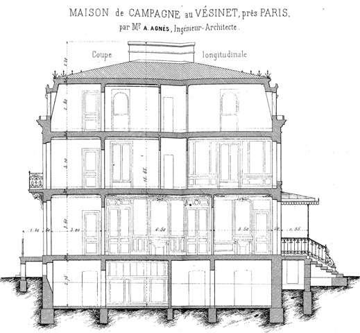 Une Maison De Campagne, A. Agnès, Architecte